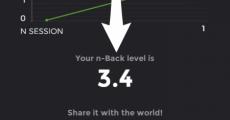 Poor Dual N-Back score while sleep deprived on Nicotine